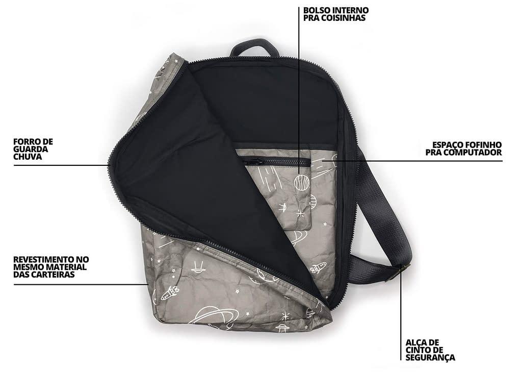 características da mochila da dobra